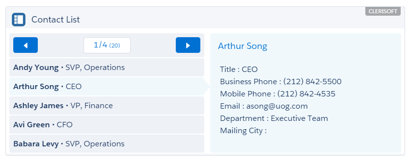 Ceo Phone Number List